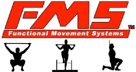 FMS testovi