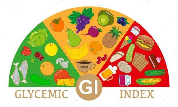 Pravilna ishrana kao osnov dobrog treninga